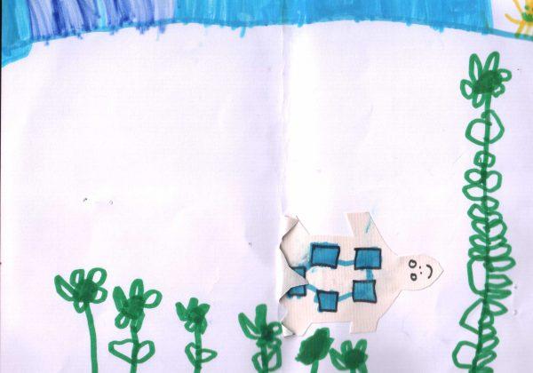 דימוי ובטחון עצמי בפענוח ציורי ילדים